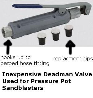 deadman sandblaster valve
