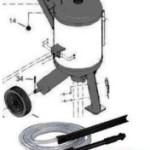 Wet blasting equipment types.